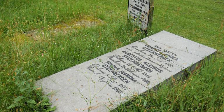 Bijna Niemand Durfde De Spaanse Griepdoden Te Begraven