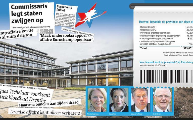De affaire Eurochamp ontbrandt opnieuw. Maar hoe zat het ook al weer met dat ingewikkelde drama in Drenthe?