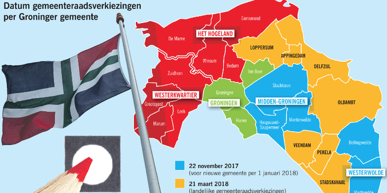 Verkiezingen En Herindelingen In Groningen Wanneer Mag Ik Stemmen