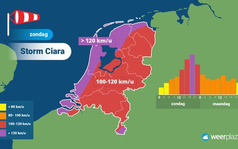 Zondag code oranje vanwege storm Ciara: zware windstoten verwacht, KNVB gelast FC Emmen en amateurwedstrijden af, KNRM staat paraat