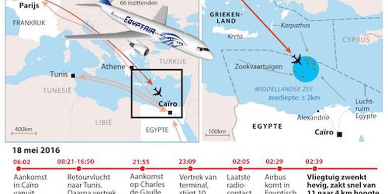 Hoofdonderzoeker ontkent explosie EgyptAir