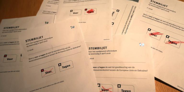 Meeste stemmers in gemeente Rozendaal