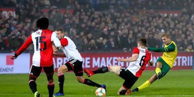 Fortuna Sittard verslaat Feyenoord in De Kuip