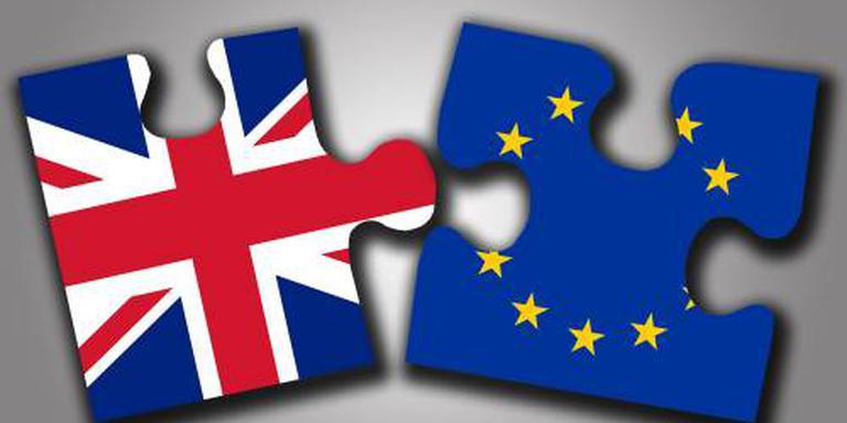 Wetten Brexit
