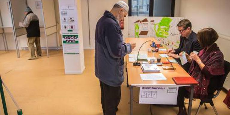 Kiesdrempel referendum Rotterdam niet gehaald