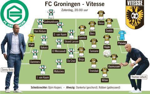 FC Groningen treft met Vitesse een tegenstander in bloedvorm (en moet zelf puzzelen)