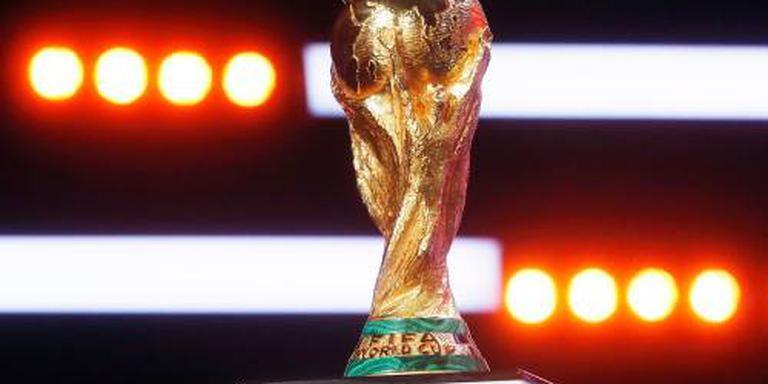 Europese competities tegen uitbreiding WK 2022