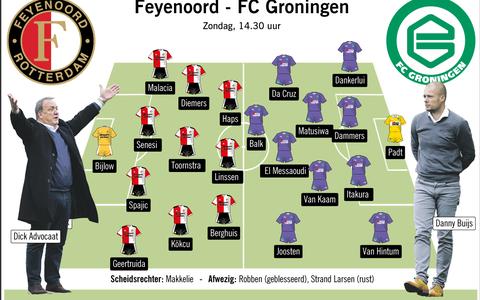 FC Groningen zonder topscorer Strand Larsen tegen Feyenoord: 'Hij stond er zelf fifty fifty in'