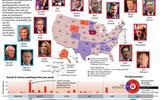Kandidaten nek aan nek bij verkiezingen Iowa
