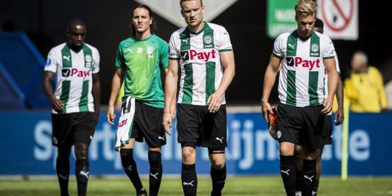 FC Groningen speelt gelijk tegen Duisburg