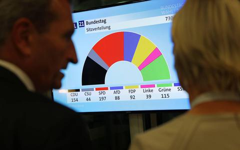 Duits parlement krijgt recordaantal zetels