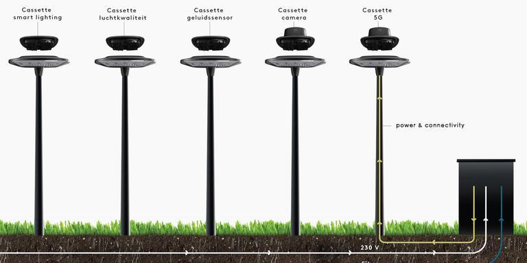5G in Sustainder straatverlichting. Foto: Sustainder