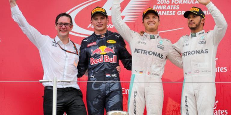 Mercedes dient protest in tegen Verstappen