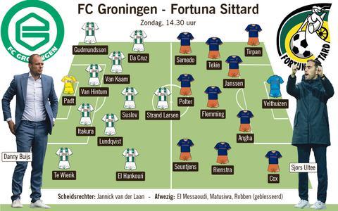 Sergio Padt staat ondanks zijn nieuwe club PFK Ludogorets zondag gewoon onder de lat bij FC Groningen tegen Fortuna Sittard.