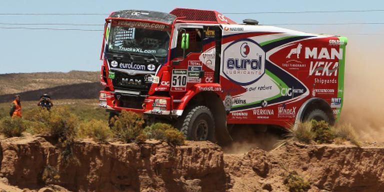 Nikolajev wint, Versluis aan kop in Dakar