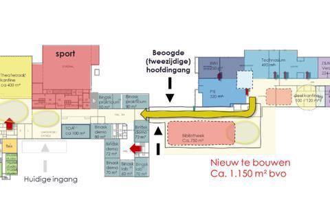 Schets van de nieuwe gezamenlijke ingang tussen de schoolgebouwen Lindenborg (links) en Nijenborg aan de kant van de Lindensteinlaan (boven). In het nieuwe tussengebouw komt volgens de huidige plannen ook een bibliotheek.