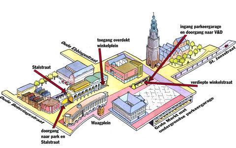 Referendum Grote Markt Groningen 2001: Ferme oplawaai en euforie in geheugen gegrift