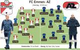 Voorbeschouwing FC Emmen-AZ: Eindelijk de gewenste krachten voor Dick Lukkien