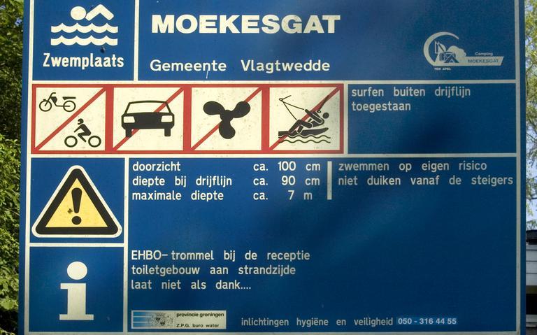 1c13dc7f5e0 De openbare basisschool J. Emmens in Gasselternijveen heeft het verblijf op  camping Moekesgat in Ter Apel geschrapt. De afzegging kwam doordat de ...