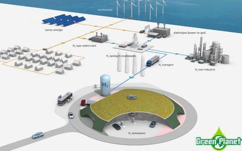 Actiecomité stapt naar rechter om 'voorbereidende werkzaamheden' waterstoftankstation Pesse te stoppen