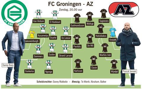 Opstellingen FC Groningen en AZ