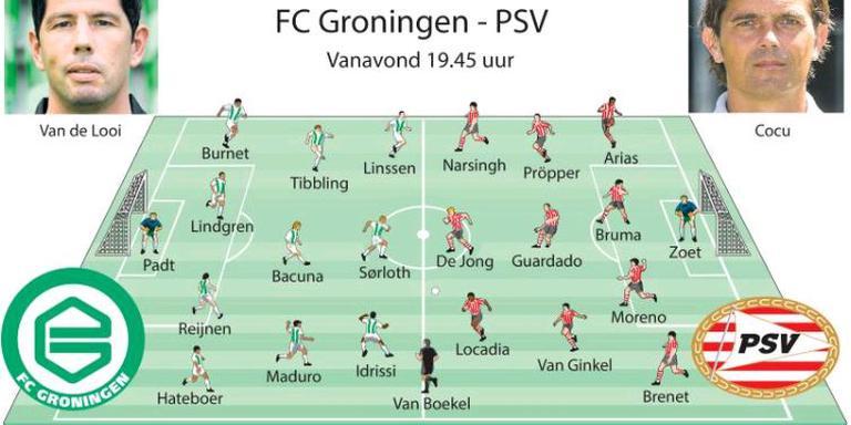 FC Groningen - PSV in Euroborg