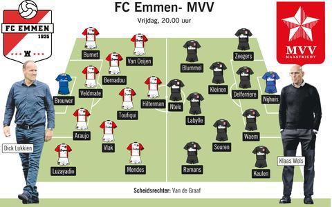 Vermoedelijke opstellingen FC Emmen-MVV