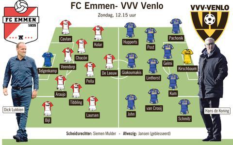 Voorbeschouwing FC Emmen - VVV: Michael de Leeuw niet zeker van competitieopening