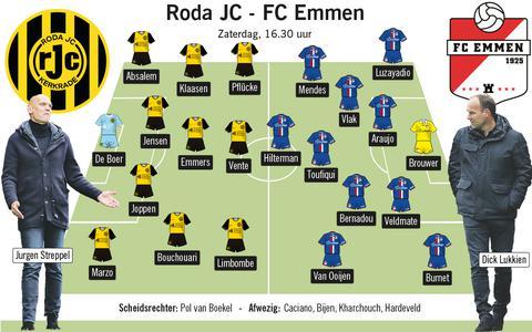 Vermoedelijke opstellingen Roda JC en FC Emmen.