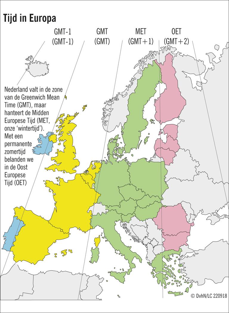 TijdinEuropa.png