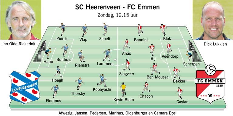 8865d040eab FC Emmen-SC Heerenveen vooraf: Pedersen, Jansen en Marinus ontbreken ...