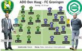 FC Groningen-trainer Danny Buijs over uitduel tegen ADO Den Haag: Ik ben vooral écht nieuwsgierig