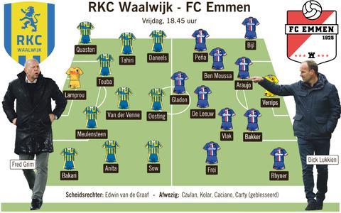 Voorbeschouwing RKC Waalwijk - FC Emmen: Aanknopingspunten kunnen Dick Lukkien gestolen worden. 'Haal 'aanknopings' maar weg. FC Emmen moet punten halen!'